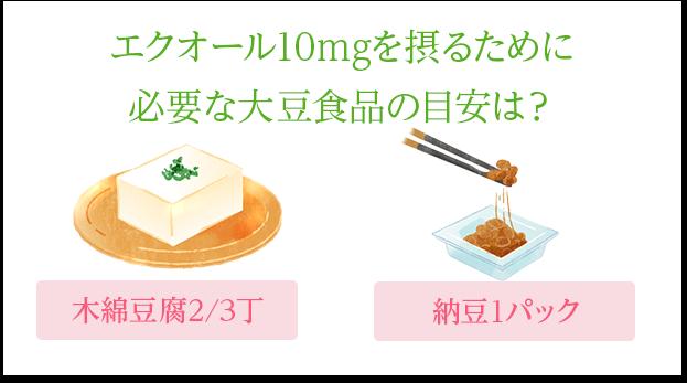 エクオール 食品